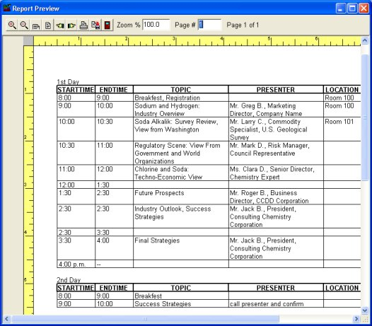 Wonderful Layout Of Agenda For Layout Of An Agenda